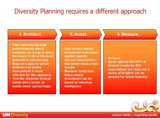 cultural diversity case studies in healthcare
