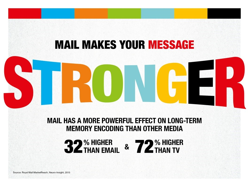 mail_stronger