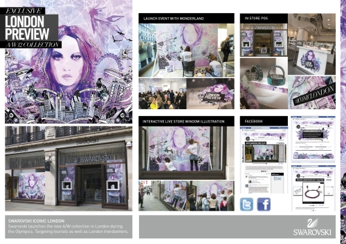 CASE STUDY: Swarovski - Iconic Experiential Launch in London