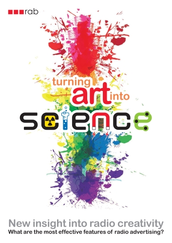 RESEARCH: Turning Art Into Science