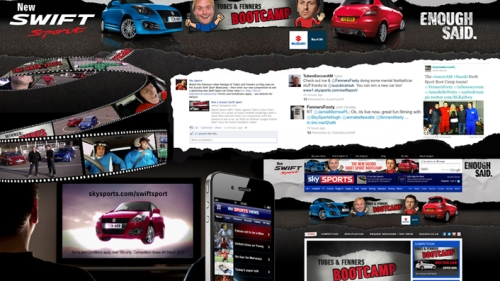 CASE STUDY: Cross platform Suzuki Swift Sport Boot Camp campaign