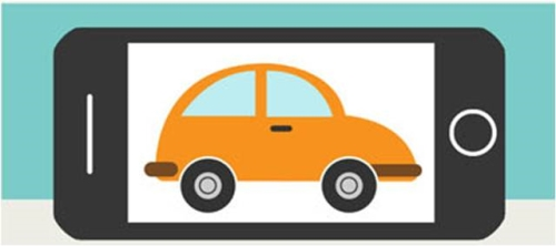 RESEARCH: Mobile in the Car Buying Process