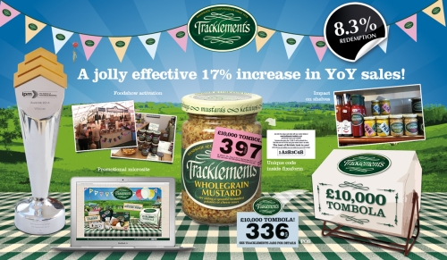 CASE STUDY: Award Winning Tracklements Campaign from Toucan