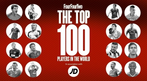CASE STUDY: JD Sports Sponsorship of FFT Top 100 Players