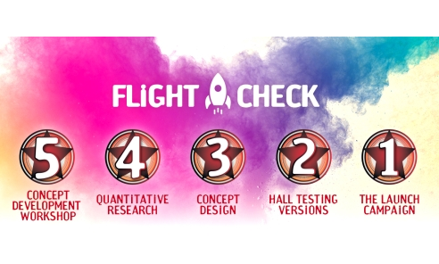 Flight Check from Guerilla Creative