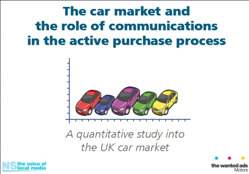 RESEARCH: the wanted ads Motors: insight into car buying process